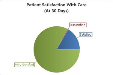 Salisbury-Chiropractic-Clinic-Results2